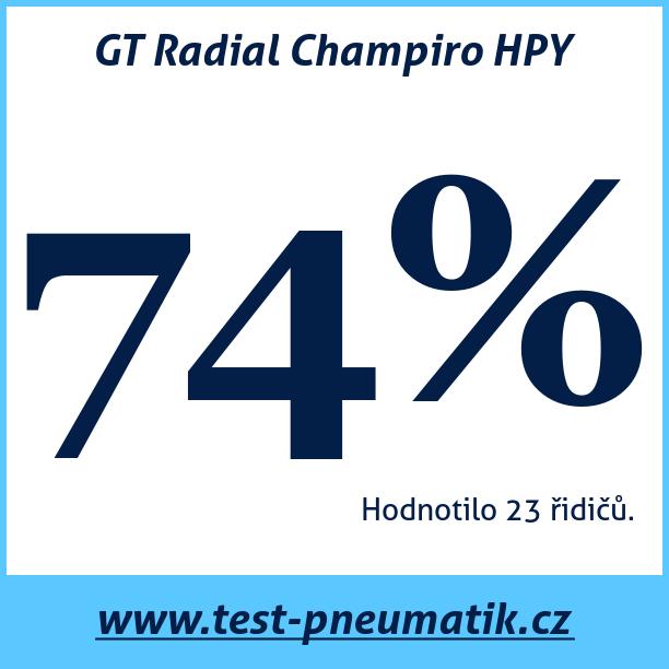 Test pneumatik GT Radial Champiro HPY
