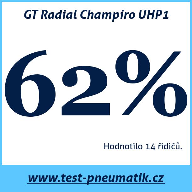 Test pneumatik GT Radial Champiro UHP1