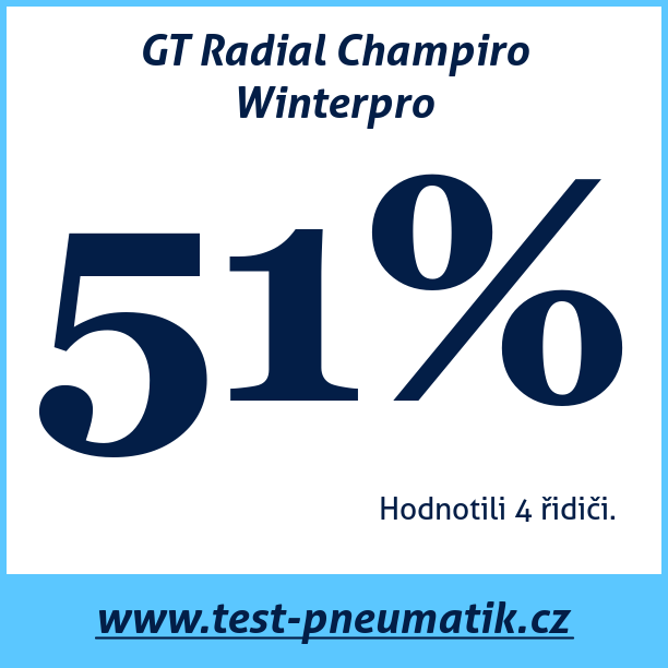 Test pneumatik GT Radial Champiro Winterpro