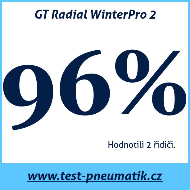 Test pneumatik GT Radial WinterPro 2