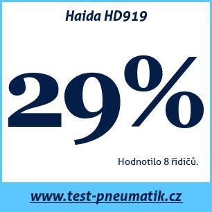 Test pneumatik Haida HD919