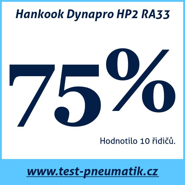 Test pneumatik Hankook Dynapro HP2 RA33