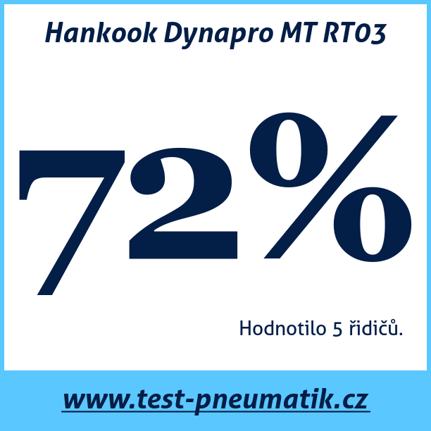 Test pneumatik Hankook Dynapro MT RT03