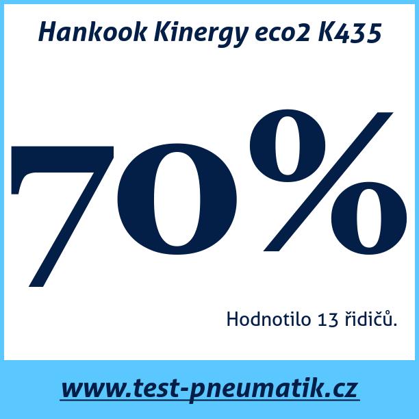 Test pneumatik Hankook Kinergy eco2 K435