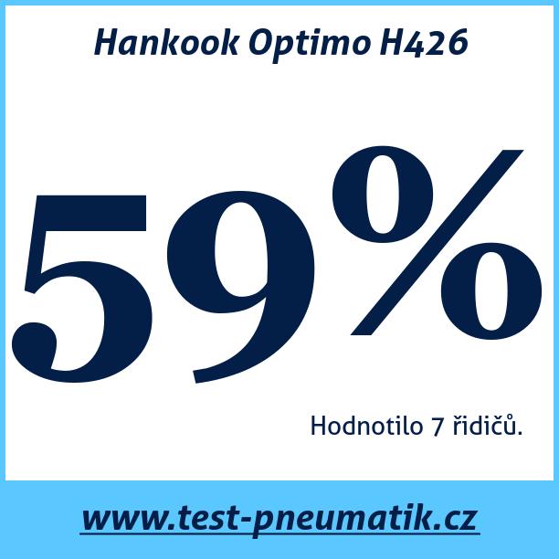 Test pneumatik Hankook Optimo H426