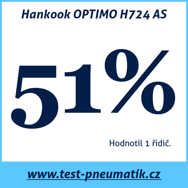 Test pneumatik Hankook OPTIMO H724 AS