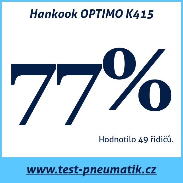 Test pneumatik Hankook OPTIMO K415