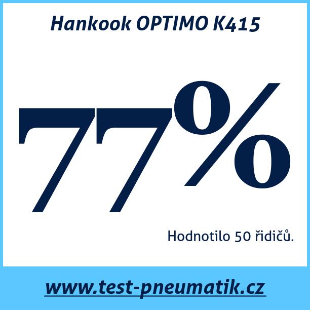 Test pneumatik Hankook OPTIMO K415