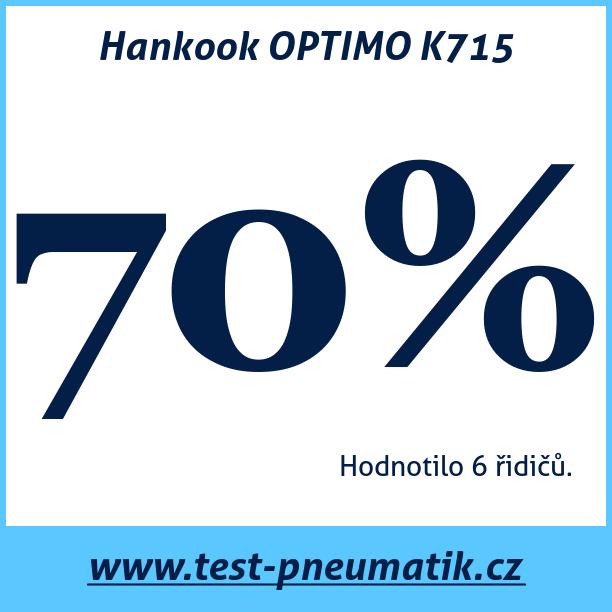 Test pneumatik Hankook OPTIMO K715