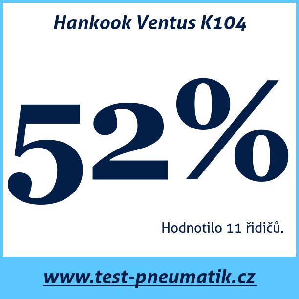 Test pneumatik Hankook Ventus K104