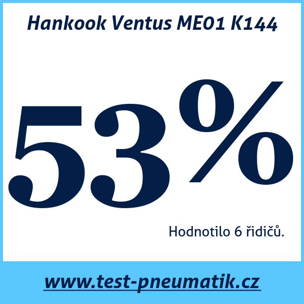 Test pneumatik Hankook Ventus ME01 K144