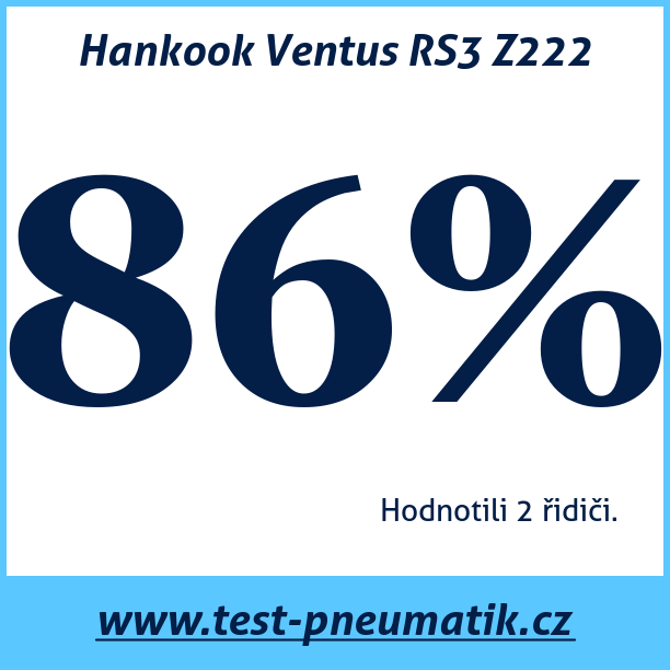 Test pneumatik Hankook Ventus RS3 Z222
