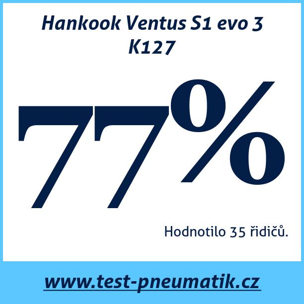 Test pneumatik Hankook Ventus S1 evo 3