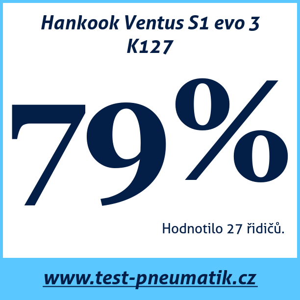 Test pneumatik Hankook Ventus S1 evo 3 K127