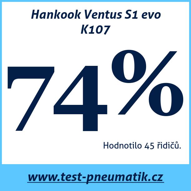 Test pneumatik Hankook Ventus S1 evo K107