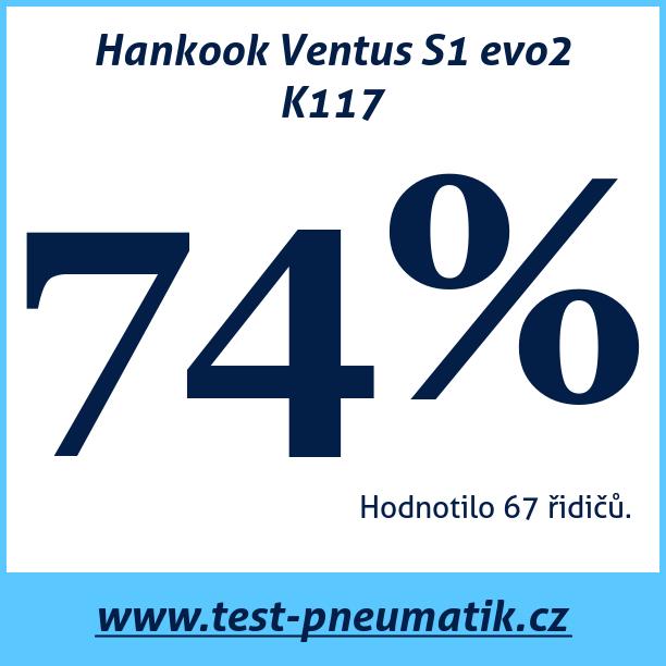 Test pneumatik Hankook Ventus S1 evo2 K117