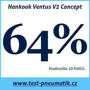 Test pneumatik Hankook Ventus V2 Concept
