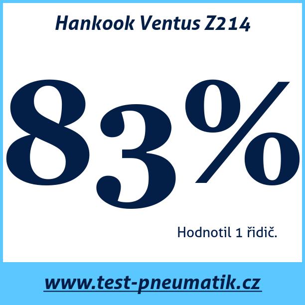 Test pneumatik Hankook Ventus Z214