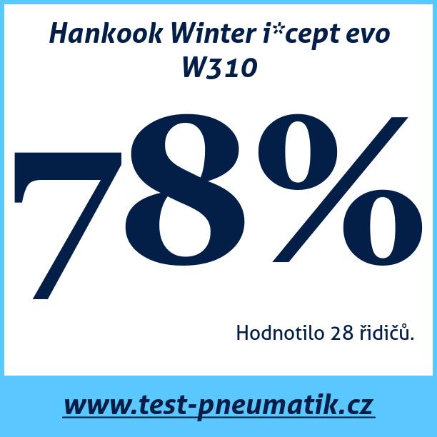 Test pneumatik Hankook Winter i*cept evo W310