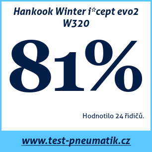 Test pneumatik Hankook Winter i*cept evo2 W320