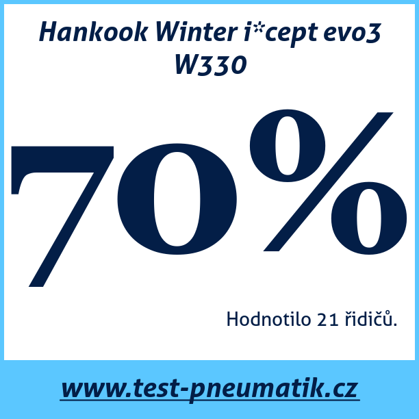 Test pneumatik Hankook Winter i*cept evo3 W330