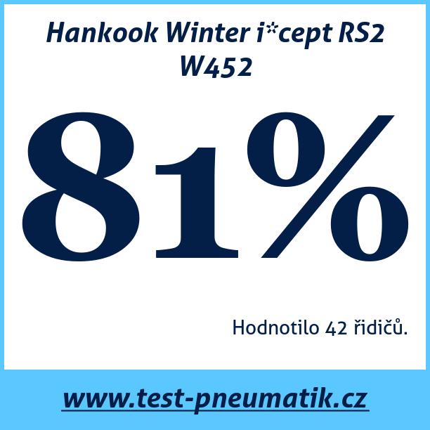 Test pneumatik Hankook Winter i*cept RS2 W452