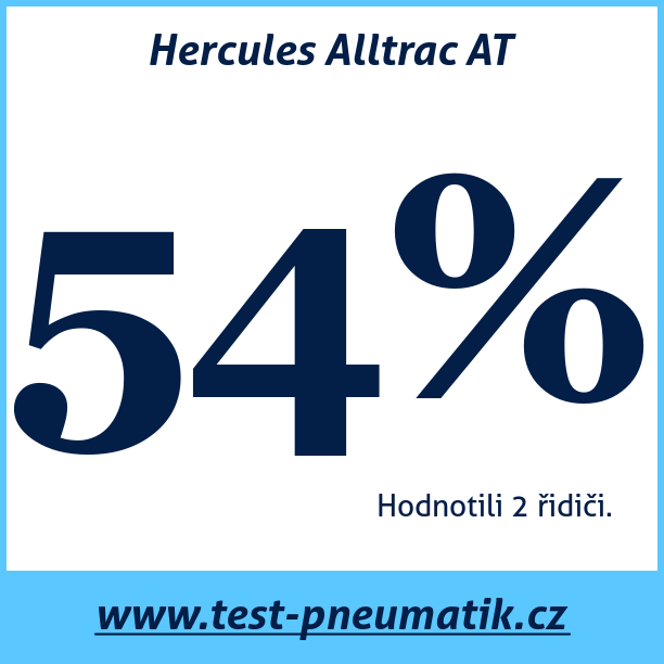 Test pneumatik Hercules Alltrac AT