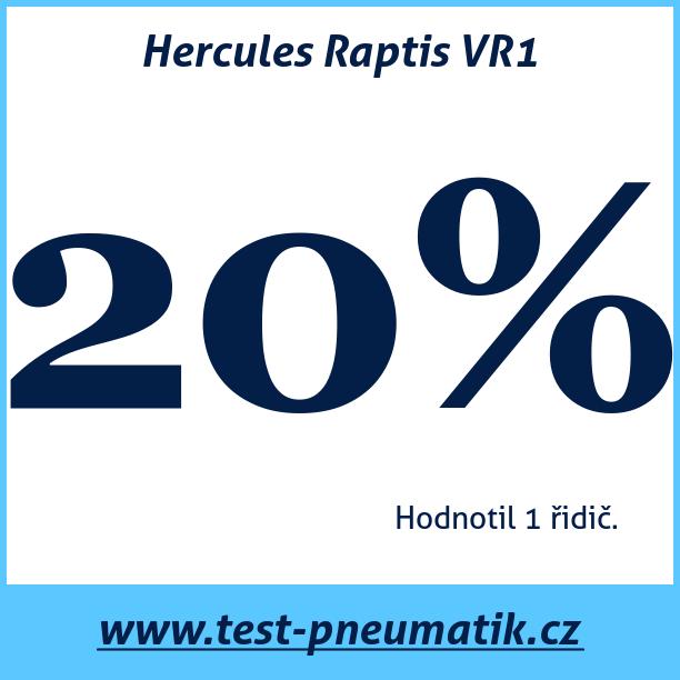 Test pneumatik Hercules Raptis VR1