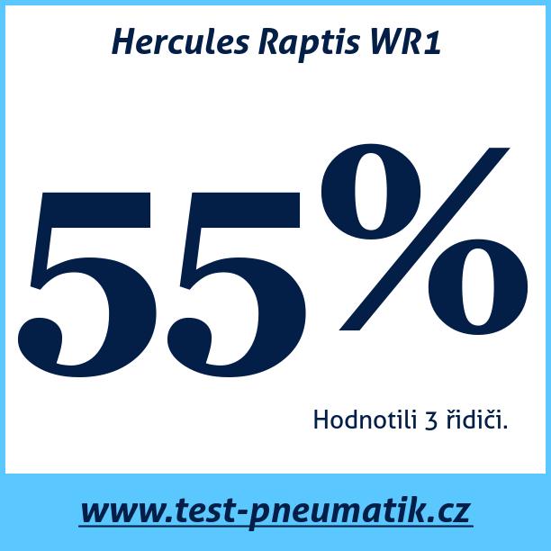Test pneumatik Hercules Raptis WR1