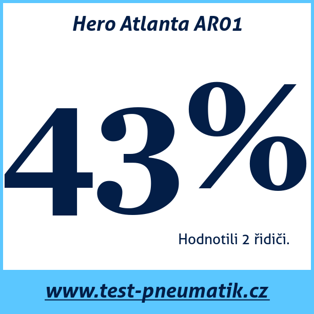Test pneumatik Hero Atlanta AR01