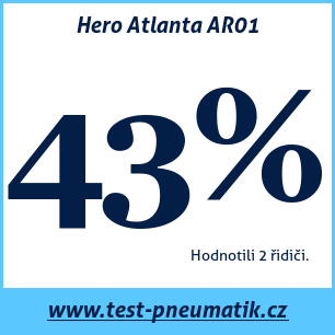 Test pneumatik Hero Atlanta AR01