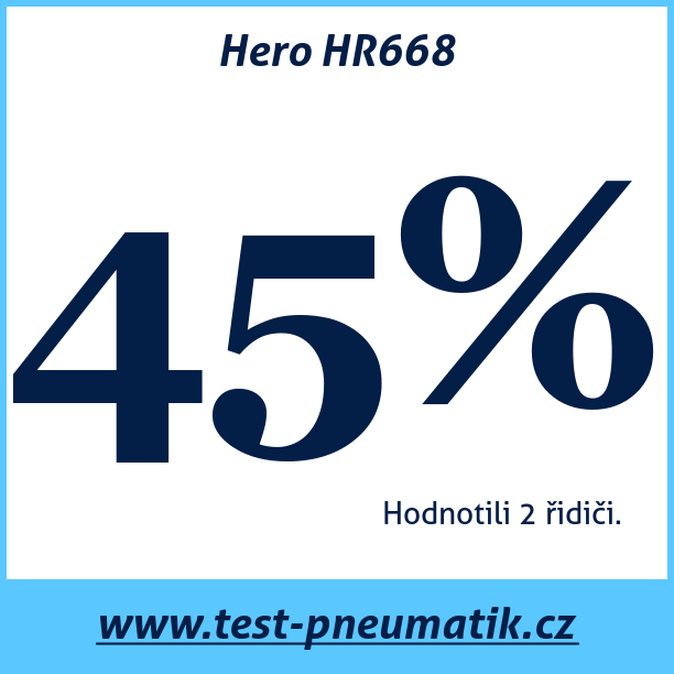 Test pneumatik Hero HR668