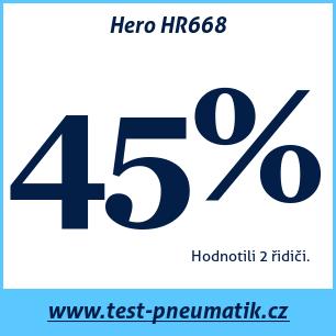 Test pneumatik Hero HR668