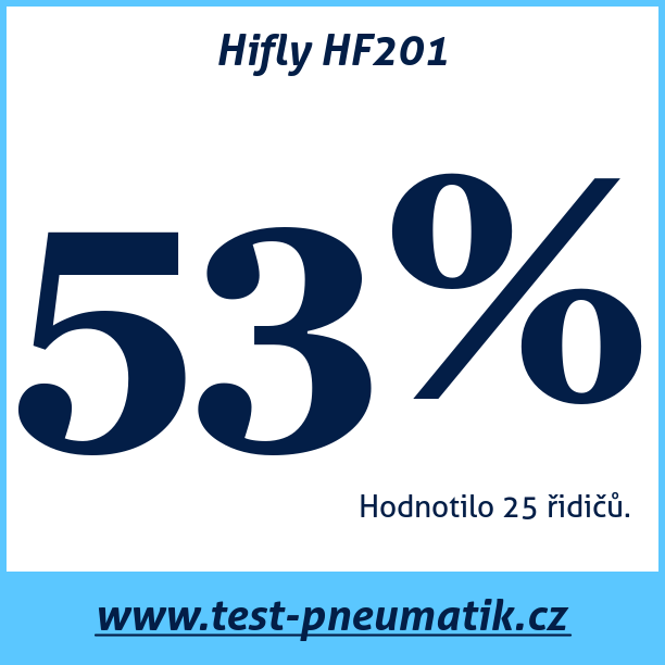 Test pneumatik Hifly HF201
