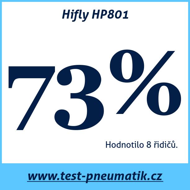 Test pneumatik Hifly HP801
