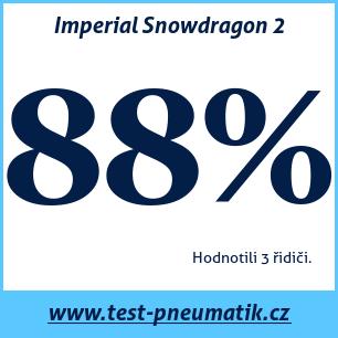 test imperial snowdragon 2 88 3 recenze test. Black Bedroom Furniture Sets. Home Design Ideas