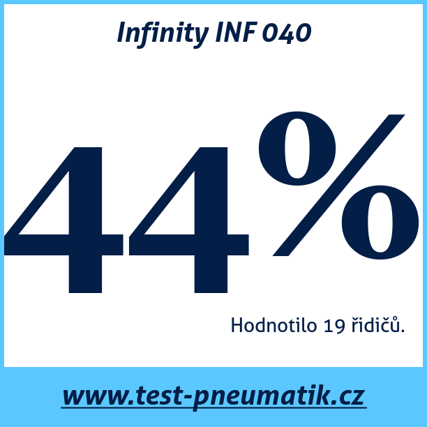 Test pneumatik Infinity INF 040