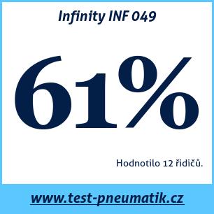 Test pneumatik Infinity INF 049