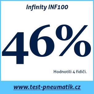 Test pneumatik Infinity INF100