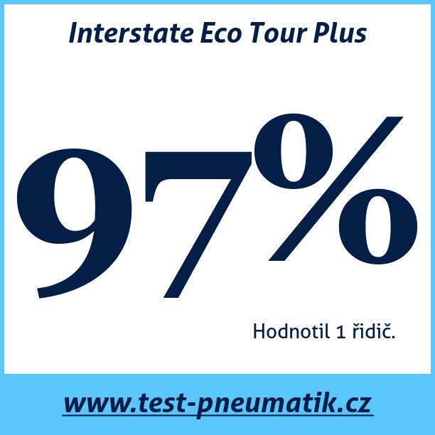 Test pneumatik Interstate Eco Tour Plus