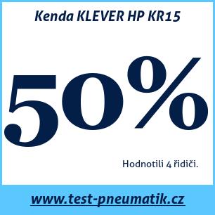 Test pneumatik Kenda KLEVER HP KR15