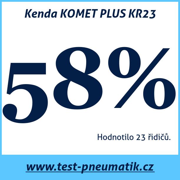 Test pneumatik Kenda KOMET PLUS KR23