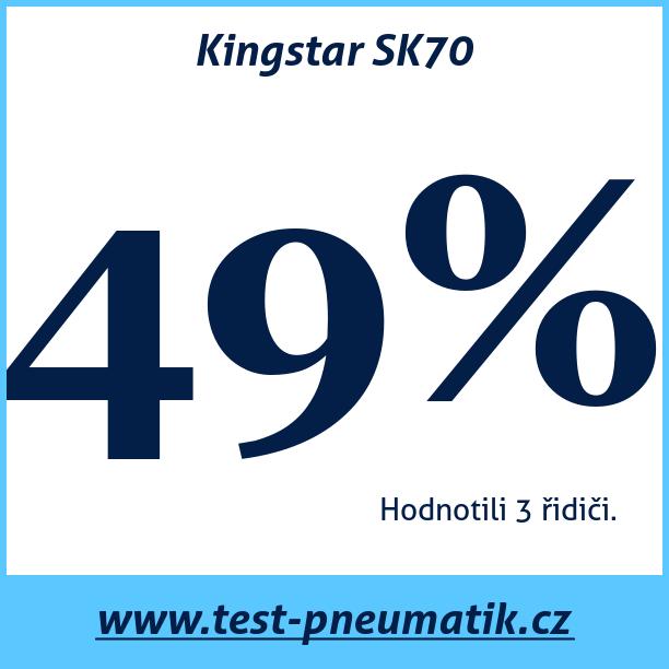 Test pneumatik Kingstar SK70