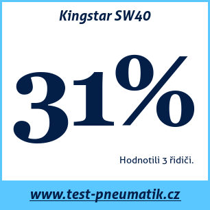Test pneumatik Kingstar SW40