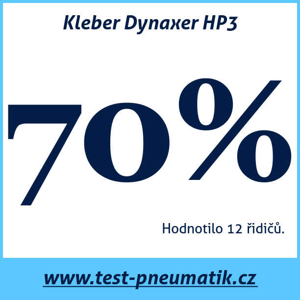 Test pneumatik Kleber Dynaxer HP3