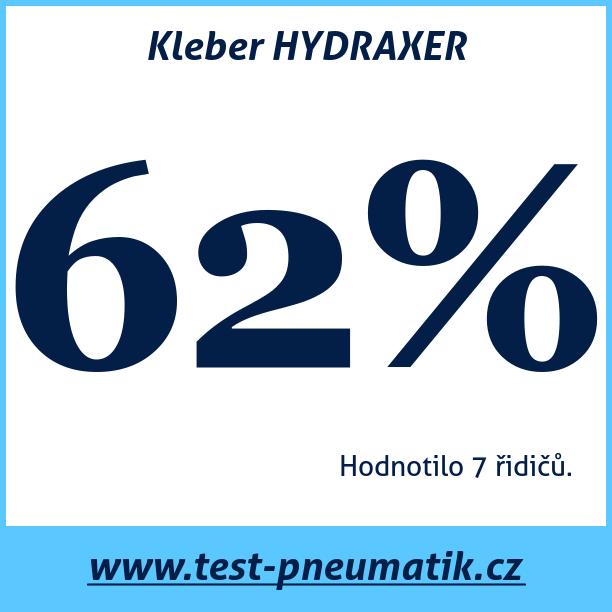 Test pneumatik Kleber HYDRAXER