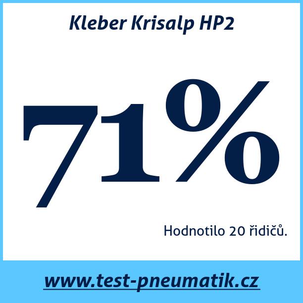 Test pneumatik Kleber Krisalp HP2