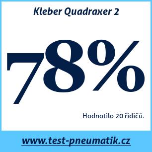 Test pneumatik Kleber Quadraxer 2