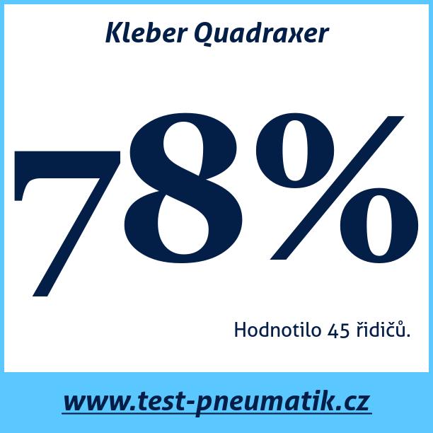 Test pneumatik Kleber Quadraxer