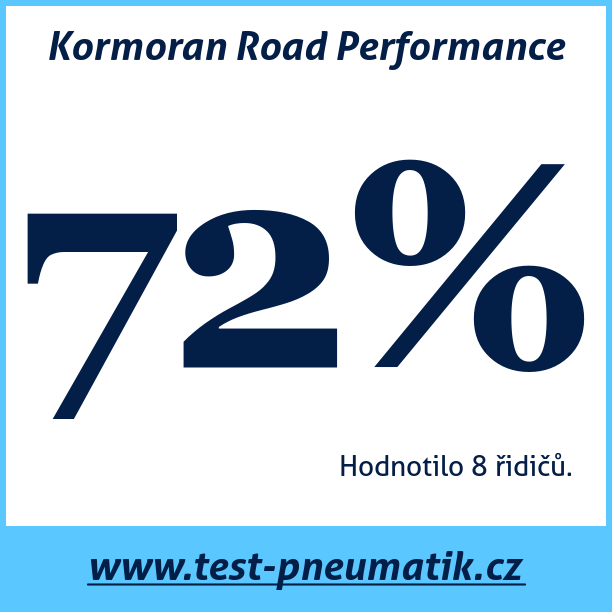 Test pneumatik Kormoran Road Performance